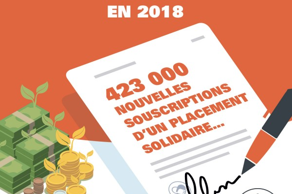 finance solidaire 2019